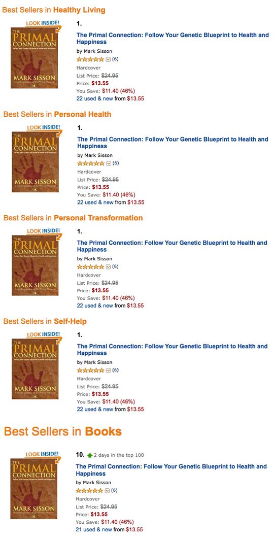 The Primal Connection Amazon Rankings